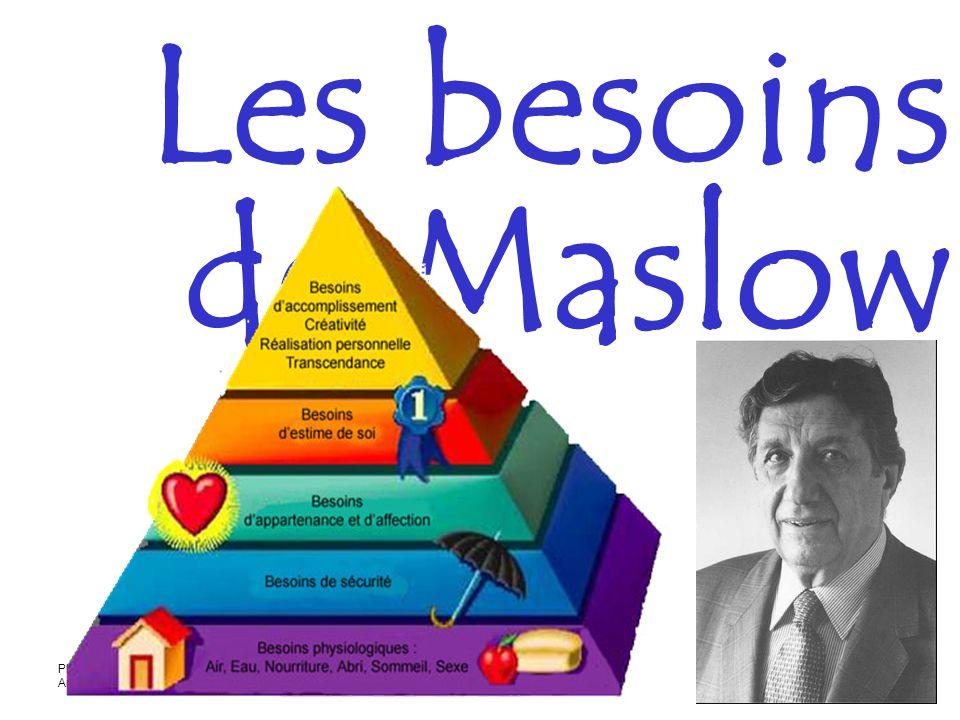 Philip Grenon Automne 1999 1 Les besoins de Maslow
