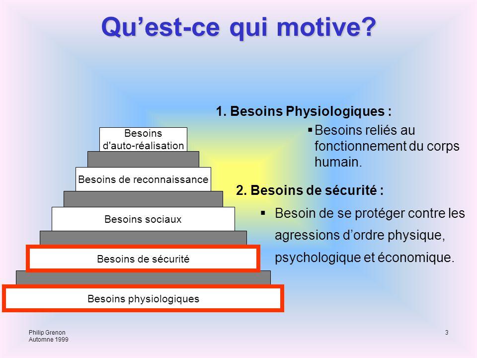 Philip Grenon Automne 1999 3 Quest-ce qui motive? 1. Besoins Physiologiques : Besoins reliés au fonctionnement du corps humain. Besoins d'auto-réalisa