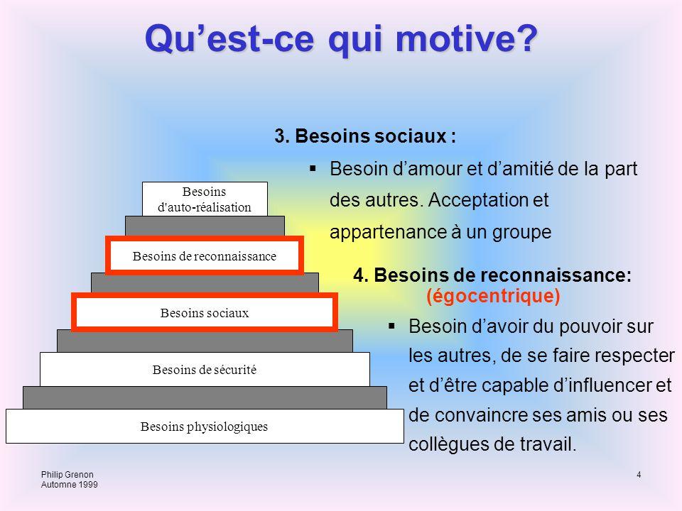 Philip Grenon Automne 1999 4 Quest-ce qui motive? 3. Besoins sociaux : Besoin damour et damitié de la part des autres. Acceptation et appartenance à u