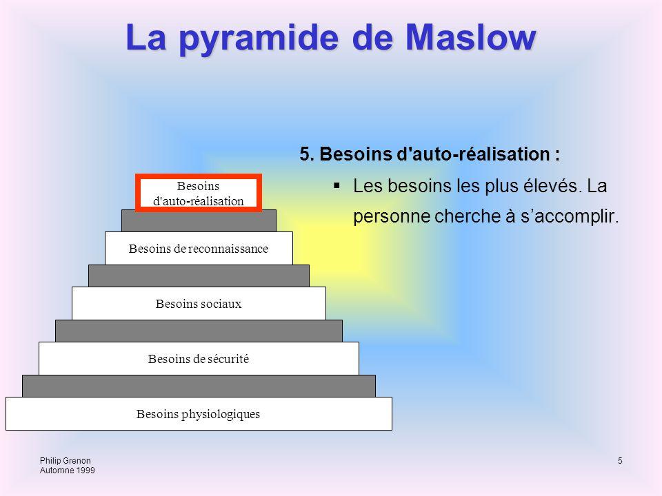 Philip Grenon Automne 1999 5 La pyramide de Maslow 5. Besoins d'auto-réalisation : Les besoins les plus élevés. La personne cherche à saccomplir. Beso