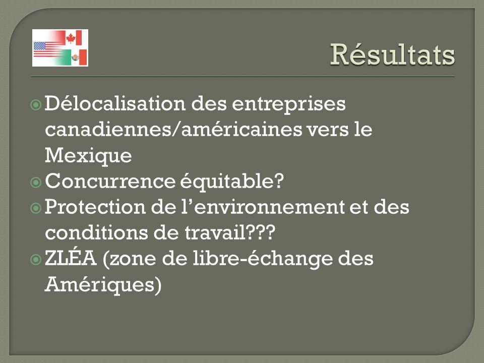 Délocalisation des entreprises canadiennes/américaines vers le Mexique Concurrence équitable? Protection de lenvironnement et des conditions de travai