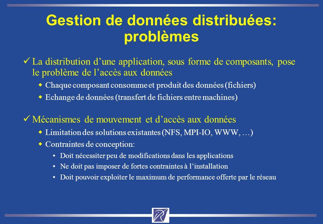 Gestion de données distribuées: problèmes üLa distribution dune application, sous forme de composants, pose le problème de laccès aux données wChaque composant consomme et produit des données (fichiers) wEchange de données (transfert de fichiers entre machines) üMécanismes de mouvement et daccès aux données wLimitation des solutions existantes (NFS, MPI-IO, WWW, …) wContraintes de conception: Doit nécessiter peu de modifications dans les applications Ne doit pas imposer de fortes contraintes à linstallation Doit pouvoir exploiter le maximum de performance offerte par le réseau