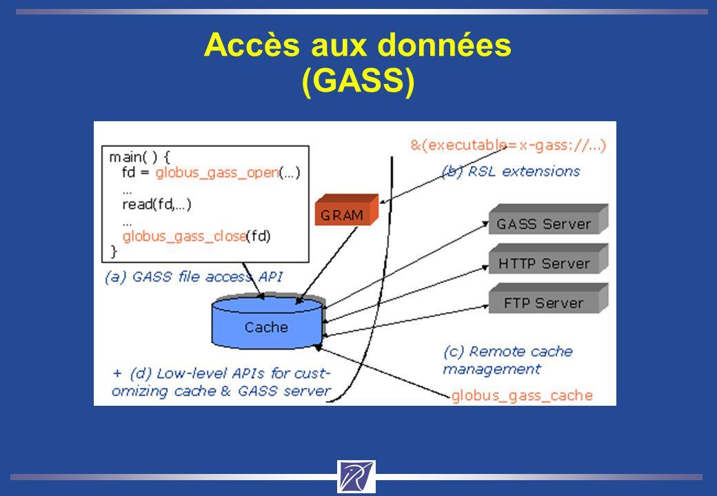 Accès aux données (GASS)