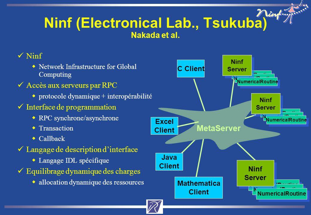 Ninf (Electronical Lab., Tsukuba) Nakada et al. üNinf wNetwork Infrastructure for Global Computing üAccès aux serveurs par RPC wprotocole dynamique +