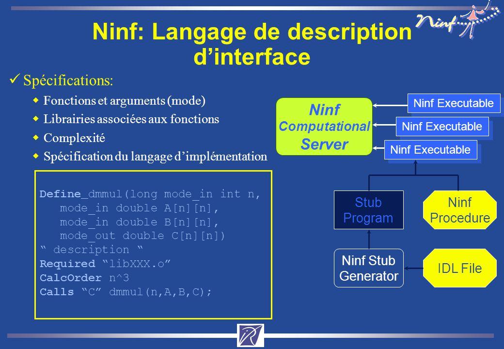 Ninf: Langage de description dinterface Define dmmul(long mode_in int n, mode_in double A[n][n], mode_in double B[n][n], mode_out double C[n][n]) description Required libXXX.o CalcOrder n^3 Calls C dmmul(n,A,B,C); üSpécifications: wFonctions et arguments (mode) wLibrairies associées aux fonctions wComplexité wSpécification du langage dimplémentation Ninf Procedure IDL File Ninf Stub Generator Stub Program Ninf Computational Server Ninf Executable