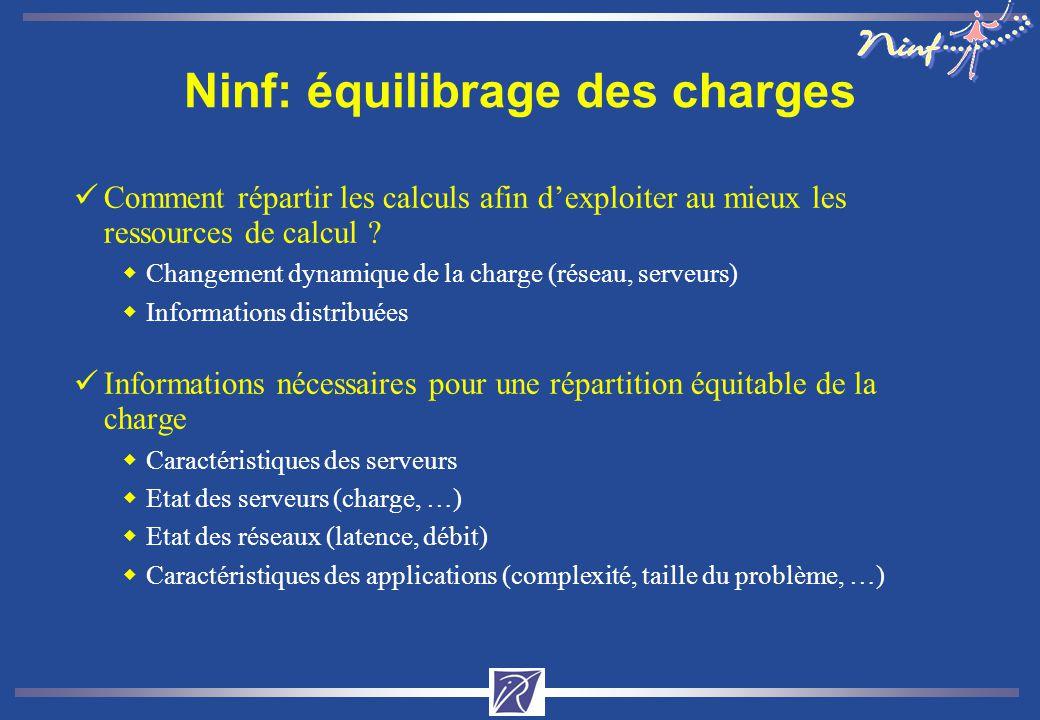 Ninf: équilibrage des charges üComment répartir les calculs afin dexploiter au mieux les ressources de calcul ? wChangement dynamique de la charge (ré