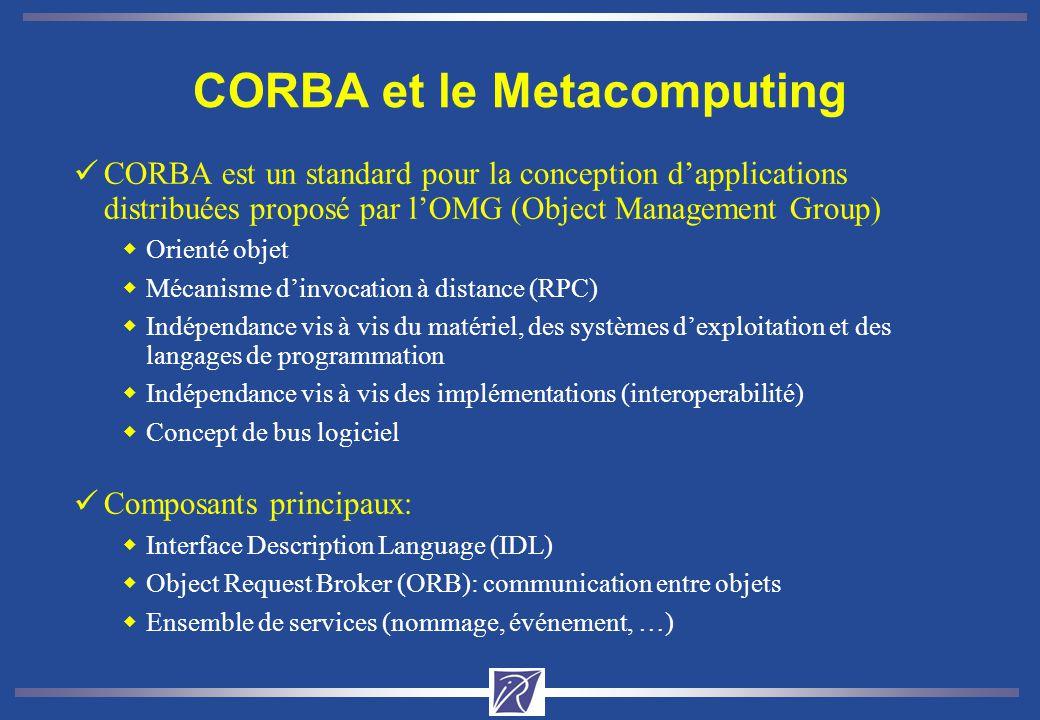 CORBA et le Metacomputing üCORBA est un standard pour la conception dapplications distribuées proposé par lOMG (Object Management Group) wOrienté objet wMécanisme dinvocation à distance (RPC) wIndépendance vis à vis du matériel, des systèmes dexploitation et des langages de programmation wIndépendance vis à vis des implémentations (interoperabilité) wConcept de bus logiciel üComposants principaux: wInterface Description Language (IDL) wObject Request Broker (ORB): communication entre objets wEnsemble de services (nommage, événement, …)