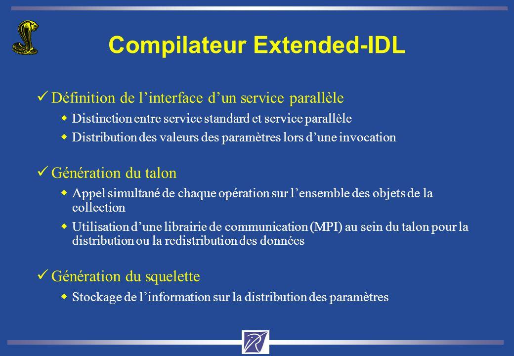 Compilateur Extended-IDL üDéfinition de linterface dun service parallèle wDistinction entre service standard et service parallèle wDistribution des va