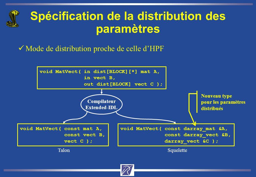 Spécification de la distribution des paramètres üMode de distribution proche de celle dHPF void MatVect( in dist[BLOCK][*] mat A, in vect B, out dist[BLOCK] vect C ); void MatVect( const mat A, const vect B, vect C ); void MatVect( const darray_mat &A, const darray_vect &B, darray_vect &C ); Compilateur Extended-IDL TalonSquelette Nouveau type pour les paramètres distribués
