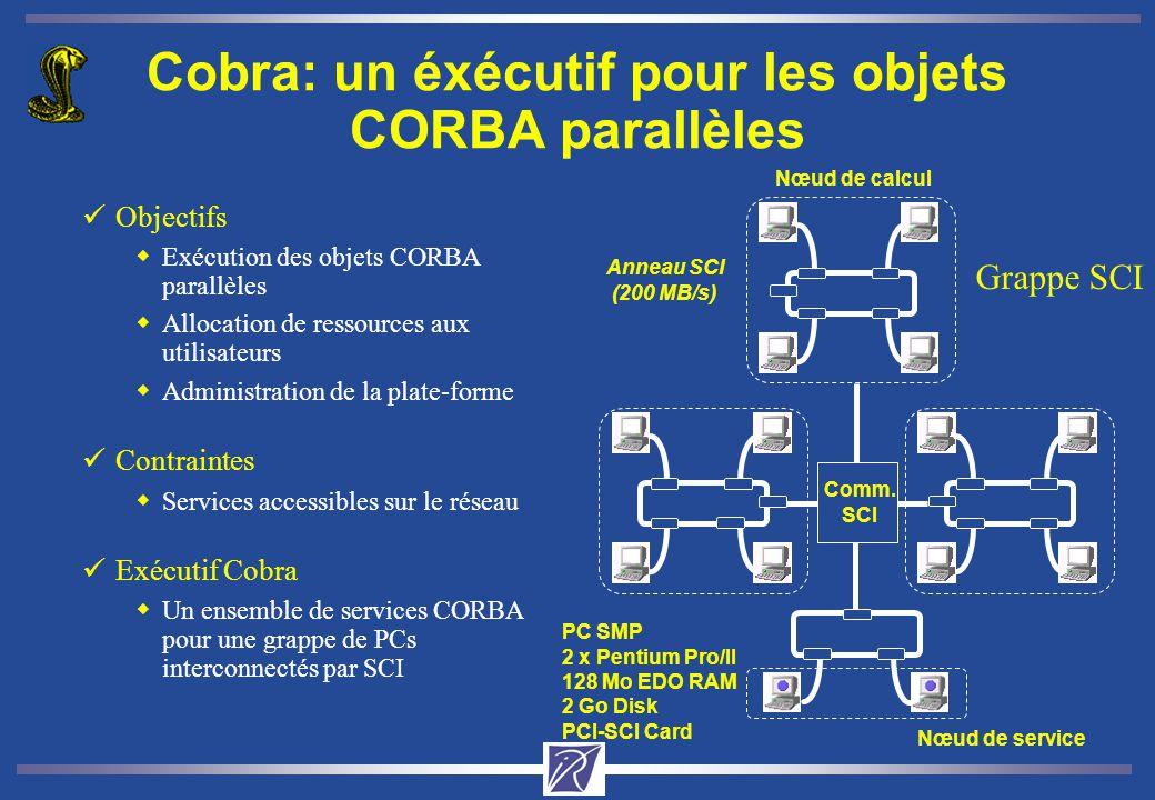 Cobra: un éxécutif pour les objets CORBA parallèles üObjectifs wExécution des objets CORBA parallèles wAllocation de ressources aux utilisateurs wAdmi