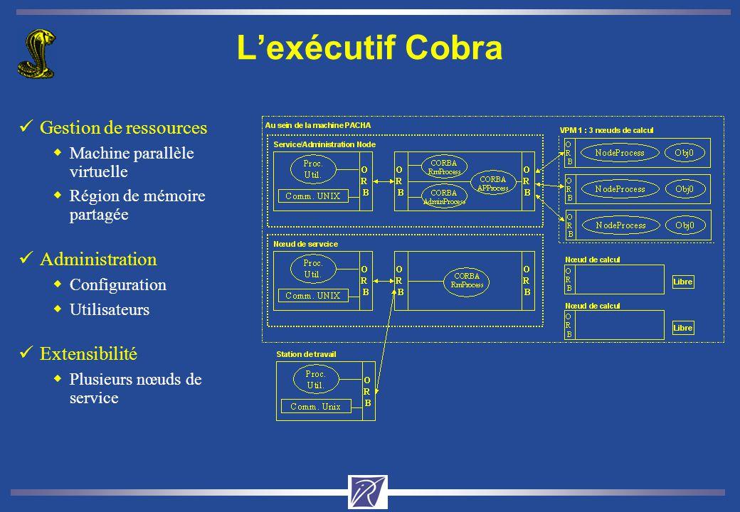 Lexécutif Cobra üGestion de ressources wMachine parallèle virtuelle wRégion de mémoire partagée üAdministration wConfiguration wUtilisateurs üExtensibilité wPlusieurs nœuds de service