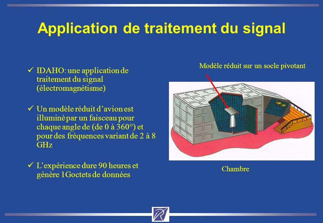 Application de traitement du signal üIDAHO: une application de traitement du signal (électromagnétisme) üUn modèle réduit davion est illuminé par un faisceau pour chaque angle de (de 0 à 360°) et pour des fréquences variant de 2 à 8 GHz üLexpérience dure 90 heures et génère 1Goctets de données Chambre Modèle réduit sur un socle pivotant