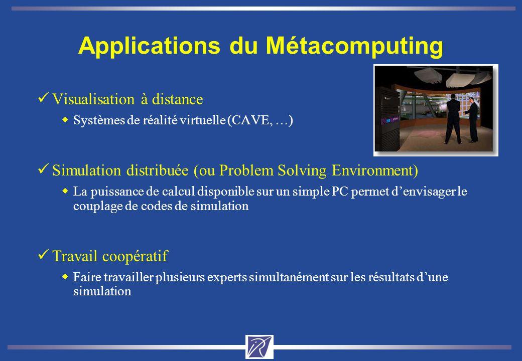Applications du Métacomputing üVisualisation à distance wSystèmes de réalité virtuelle (CAVE, …) üSimulation distribuée (ou Problem Solving Environmen