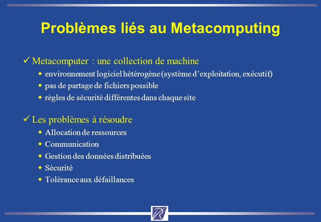 Problèmes liés au Metacomputing üMetacomputer : une collection de machine wenvironnement logiciel hétérogène (système dexploitation, exécutif) wpas de partage de fichiers possible wrègles de sécurité différentes dans chaque site üLes problèmes à résoudre wAllocation de ressources wCommunication wGestion des données distribuées wSécurité wTolérance aux défaillances