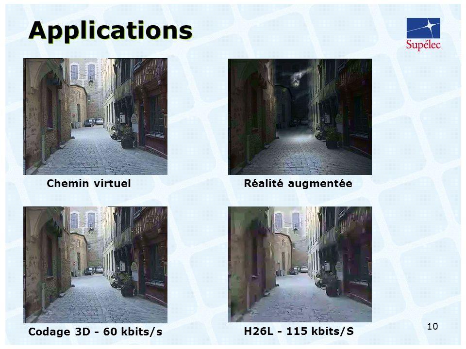 10 Applications Chemin virtuelRéalité augmentée Codage 3D - 60 kbits/s H26L - 115 kbits/S