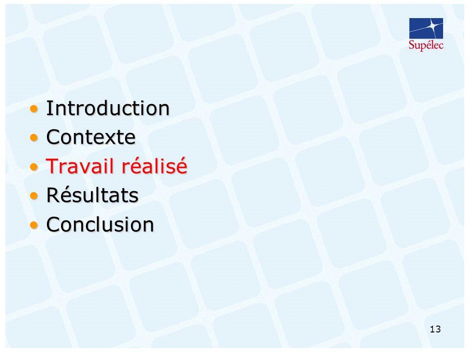 13 IntroductionIntroduction ContexteContexte Travail réaliséTravail réalisé RésultatsRésultats ConclusionConclusion