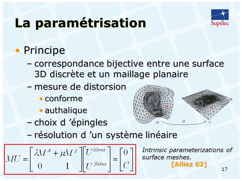 17 La paramétrisation PrincipePrincipe –correspondance bijective entre une surface 3D discrète et un maillage planaire –mesure de distorsion conformeconforme authaliqueauthalique –choix d épingles –résolution d un système linéaire Intrinsic parameterizations of surface meshes.