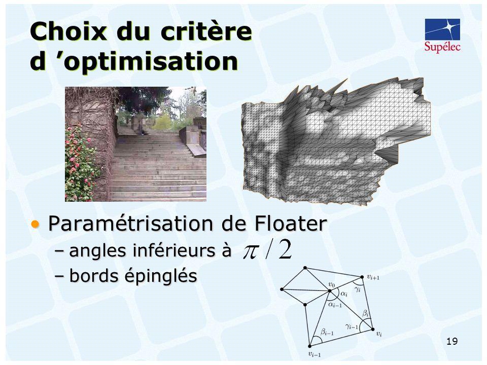 19 Choix du critère d optimisation Paramétrisation de FloaterParamétrisation de Floater –angles inférieurs à –bords épinglés