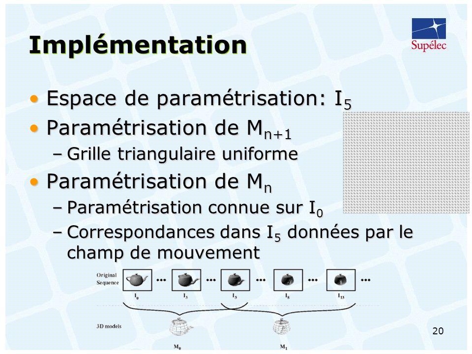 20 Implémentation Espace de paramétrisation: I 5Espace de paramétrisation: I 5 Paramétrisation de M n+1Paramétrisation de M n+1 –Grille triangulaire uniforme Paramétrisation de M nParamétrisation de M n –Paramétrisation connue sur I 0 –Correspondances dans I 5 données par le champ de mouvement