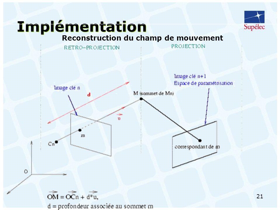 21 Implémentation Reconstruction du champ de mouvement