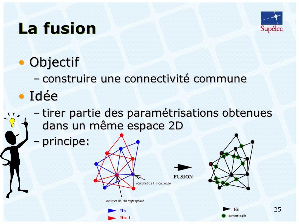 25 La fusion ObjectifObjectif –construire une connectivité commune IdéeIdée –tirer partie des paramétrisations obtenues dans un même espace 2D –principe: