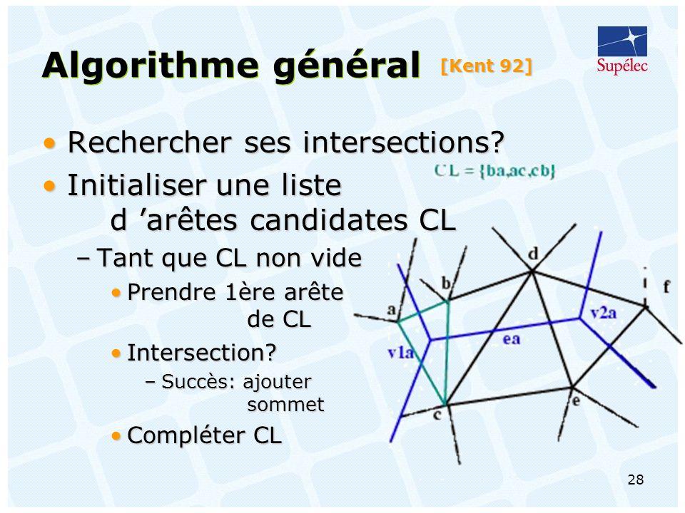 28 Algorithme général [Kent 92] Rechercher ses intersections?Rechercher ses intersections.