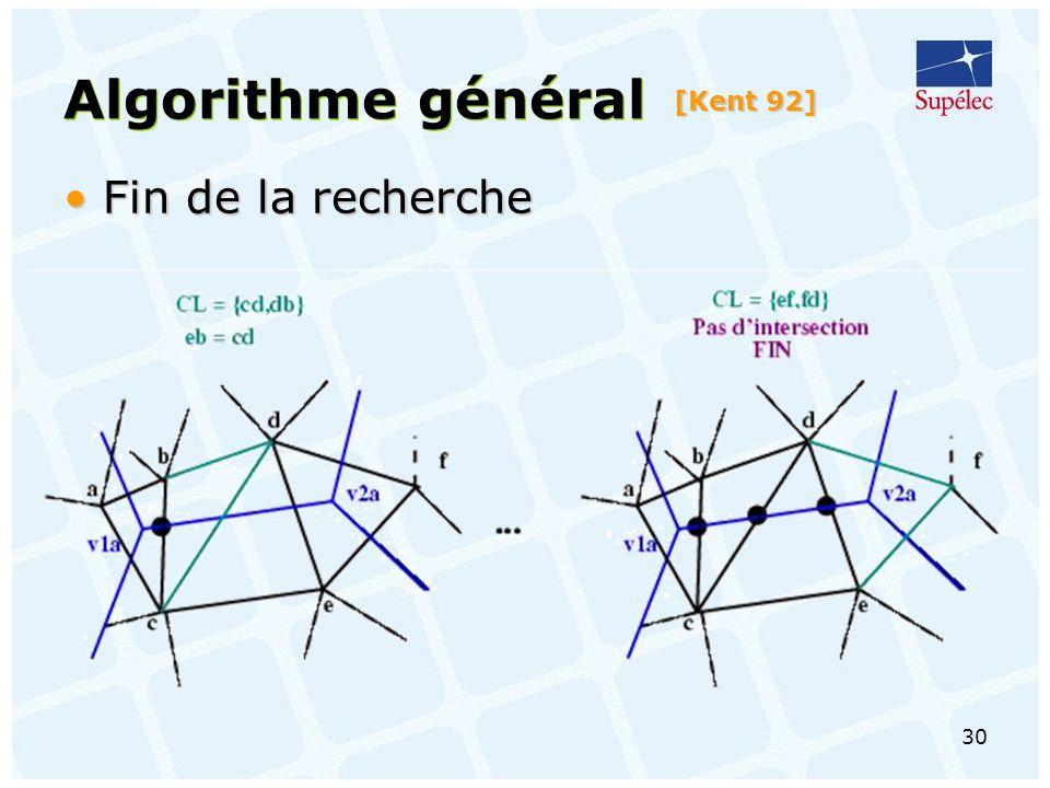 30 Algorithme général [Kent 92] Fin de la rechercheFin de la recherche