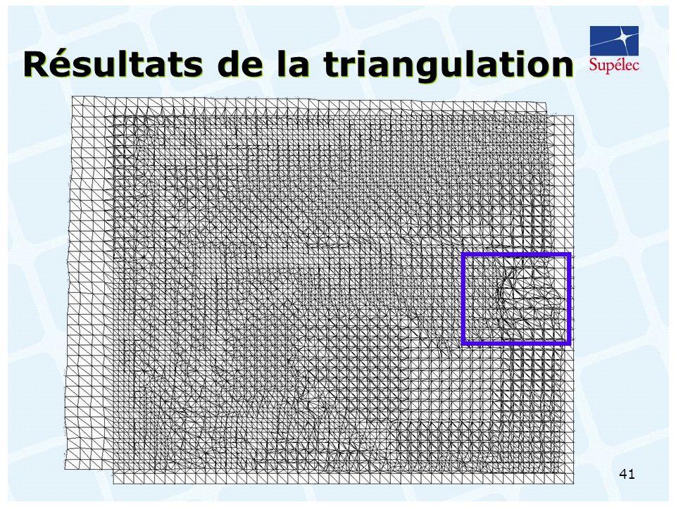 41 Résultats de la triangulation