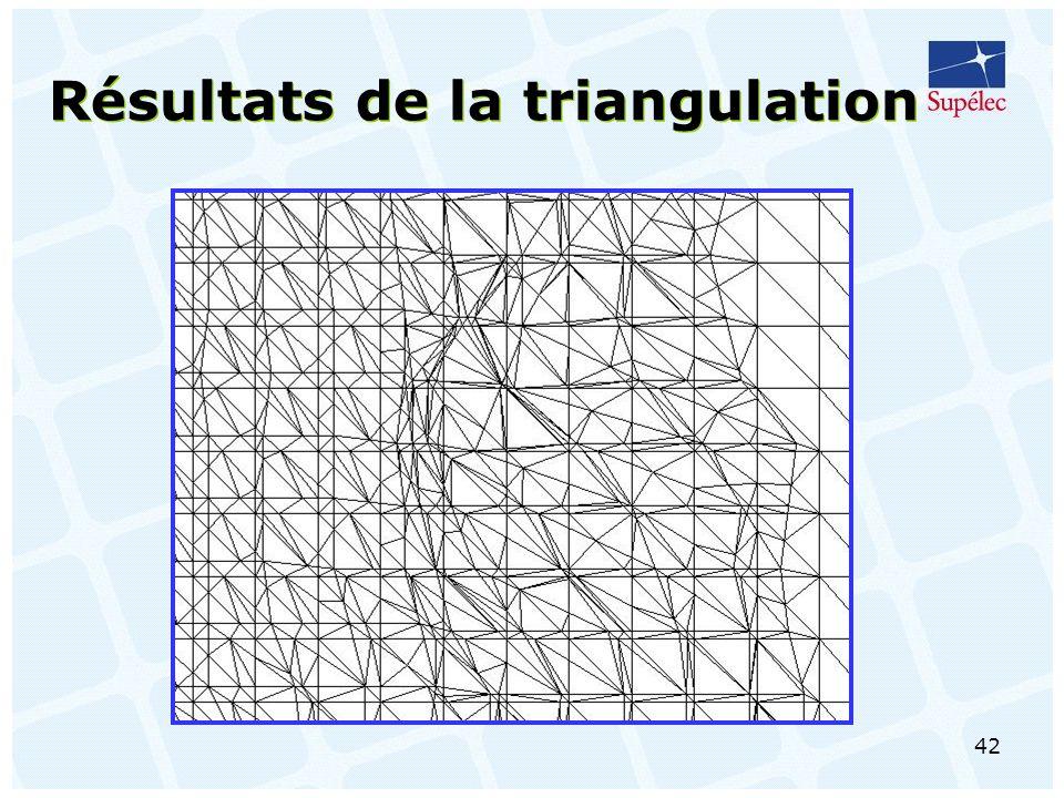 42 Résultats de la triangulation