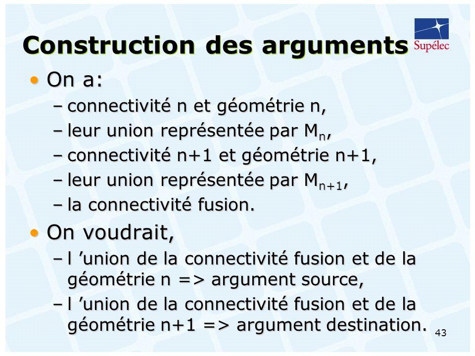 43 Construction des arguments On a:On a: –connectivité n et géométrie n, –leur union représentée par M n, –connectivité n+1 et géométrie n+1, –leur union représentée par M n+1, –la connectivité fusion.