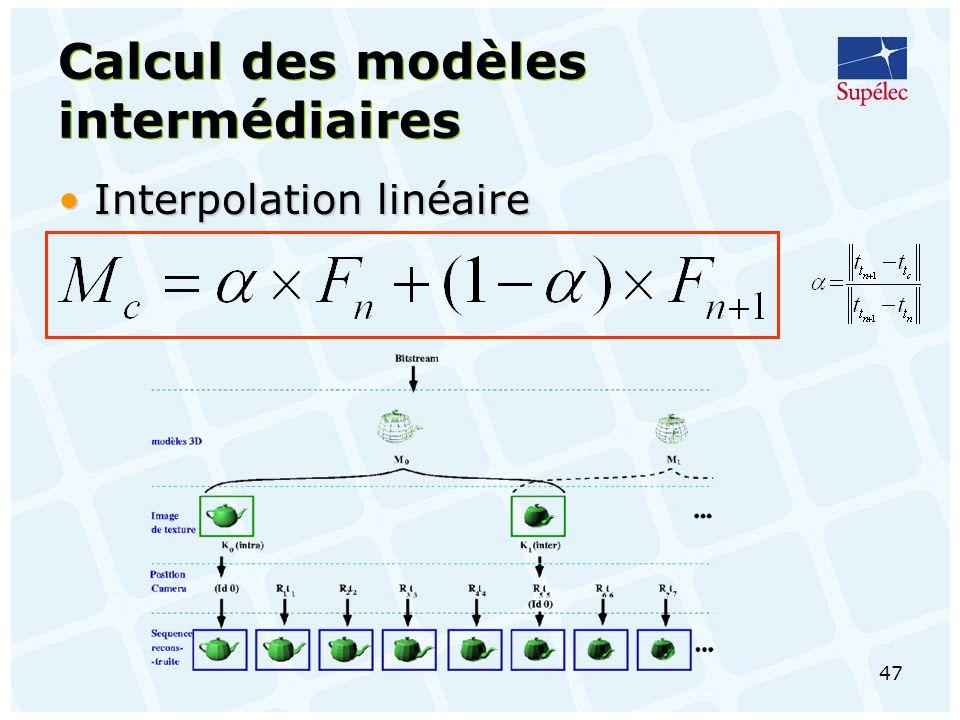 47 Calcul des modèles intermédiaires Interpolation linéaireInterpolation linéaire
