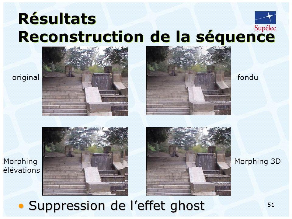 51 Résultats Reconstruction de la séquence Suppression de leffet ghostSuppression de leffet ghost originalfondu Morphing élévations Morphing 3D