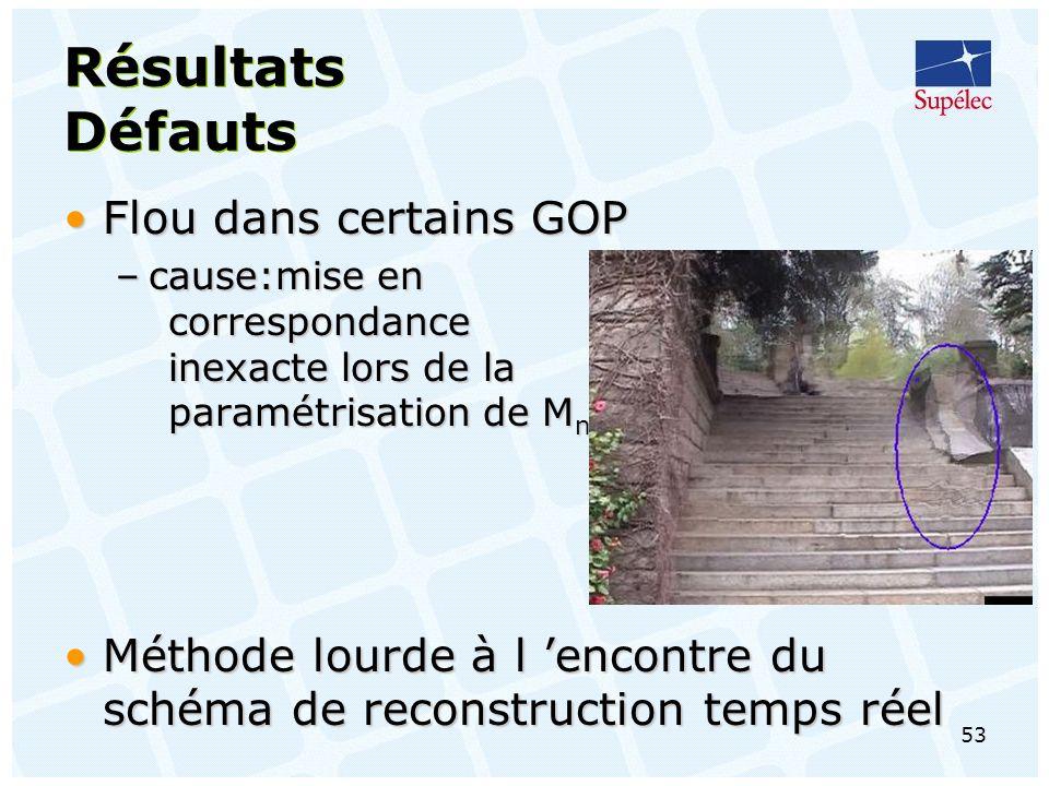 53 Résultats Défauts Flou dans certains GOPFlou dans certains GOP –cause:mise en correspondance inexacte lors de la paramétrisation de M n Méthode lourde à l encontre du schéma de reconstruction temps réelMéthode lourde à l encontre du schéma de reconstruction temps réel