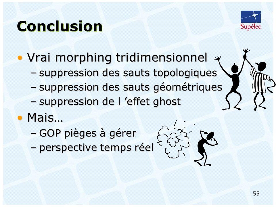 55 Conclusion Vrai morphing tridimensionnelVrai morphing tridimensionnel –suppression des sauts topologiques –suppression des sauts géométriques –suppression de l effet ghost Mais…Mais… –GOP pièges à gérer –perspective temps réel