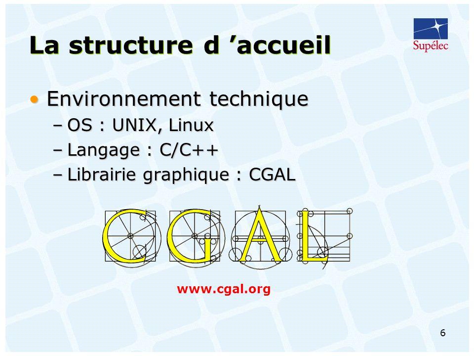 6 La structure d accueil Environnement techniqueEnvironnement technique –OS : UNIX, Linux –Langage : C/C++ –Librairie graphique : CGAL www.cgal.org