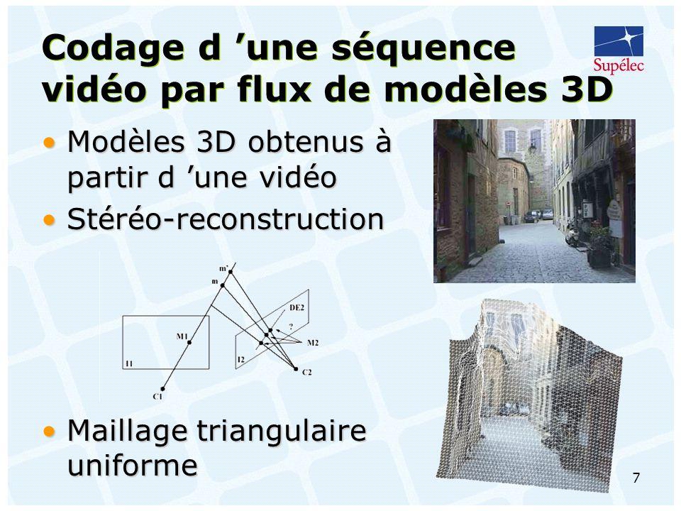 7 Codage d une séquence vidéo par flux de modèles 3D Modèles 3D obtenus à partir d une vidéoModèles 3D obtenus à partir d une vidéo Stéréo-reconstructionStéréo-reconstruction Maillage triangulaire uniformeMaillage triangulaire uniforme