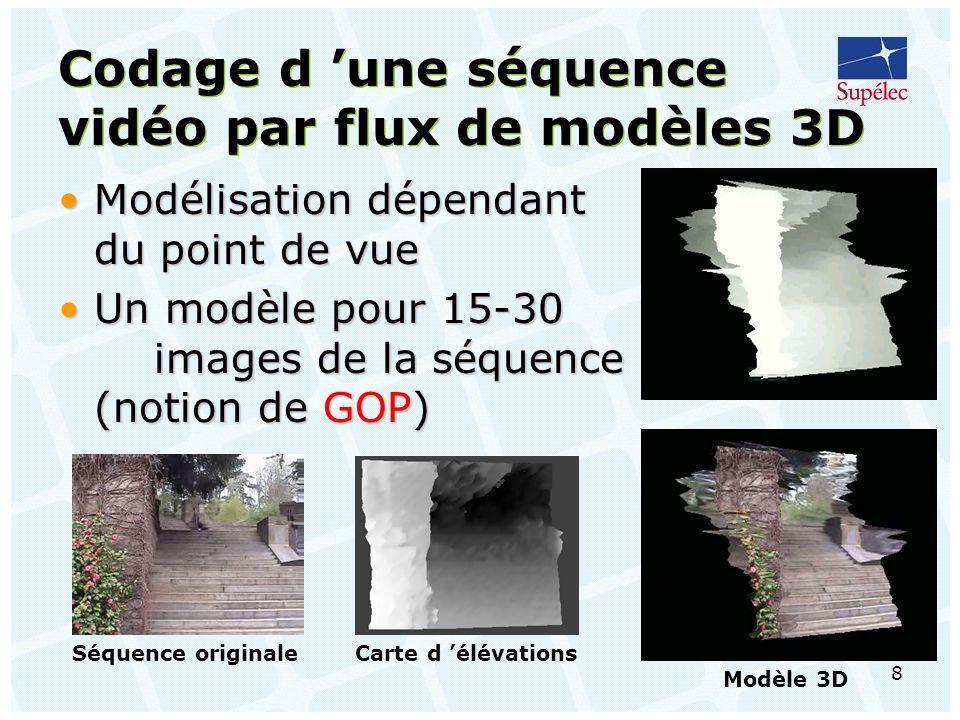 8 Codage d une séquence vidéo par flux de modèles 3D Modélisation dépendant du point de vueModélisation dépendant du point de vue Un modèle pour 15-30 images de la séquence (notion de GOP)Un modèle pour 15-30 images de la séquence (notion de GOP) Séquence originaleCarte d élévations Modèle 3D