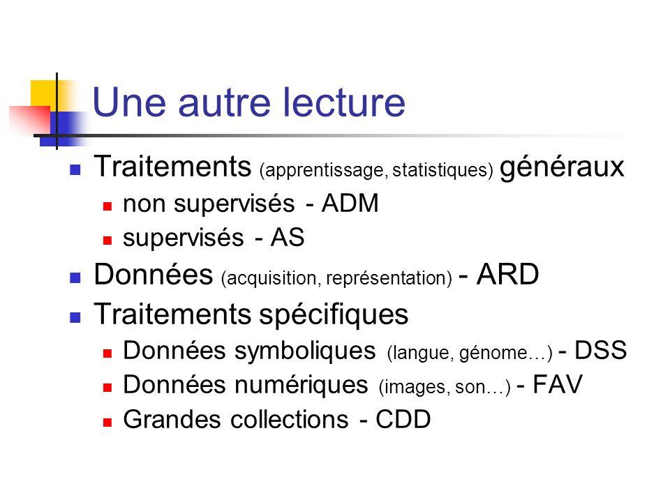 Contact Patrick.Gros@irisa.fr 02 99 84 74 28 Site Web du master www.irisa.fr/master Pages des modules Mailing list Également : adresse des enseignants