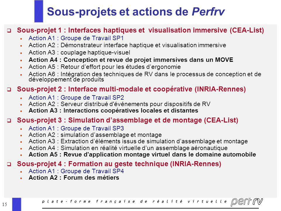 15 Sous-projets et actions de Perfrv Sous-projet 1 : Interfaces haptiques et visualisation immersive (CEA-List) Action A1 : Groupe de Travail SP1 Acti
