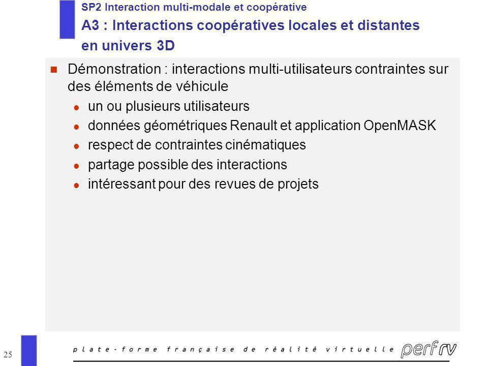 25 n Démonstration : interactions multi-utilisateurs contraintes sur des éléments de véhicule l un ou plusieurs utilisateurs l données géométriques Re