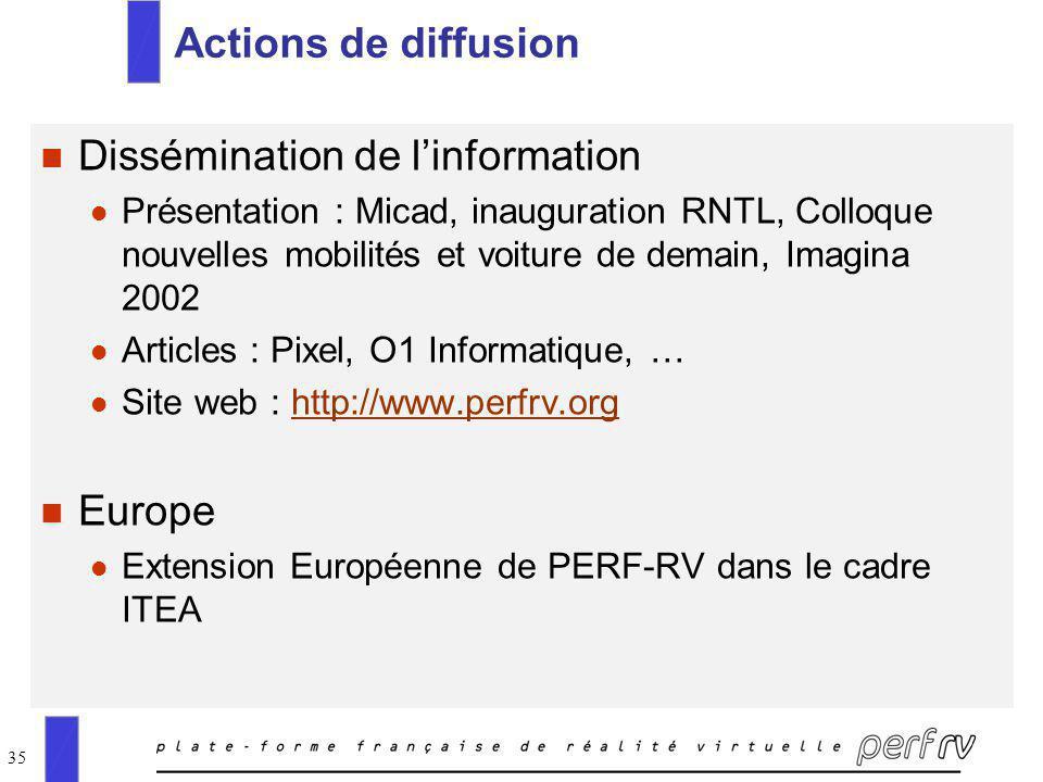 35 Actions de diffusion n Dissémination de linformation l Présentation : Micad, inauguration RNTL, Colloque nouvelles mobilités et voiture de demain,