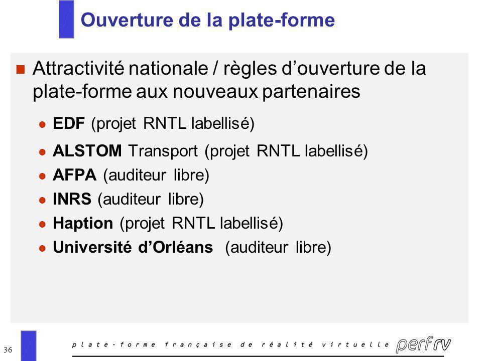 36 Ouverture de la plate-forme n Attractivité nationale / règles douverture de la plate-forme aux nouveaux partenaires l EDF (projet RNTL labellisé) l