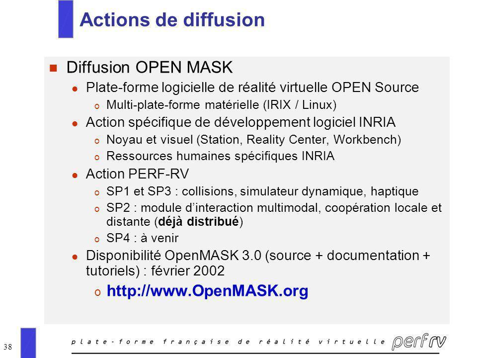 38 Actions de diffusion n Diffusion OPEN MASK l Plate-forme logicielle de réalité virtuelle OPEN Source o Multi-plate-forme matérielle (IRIX / Linux)