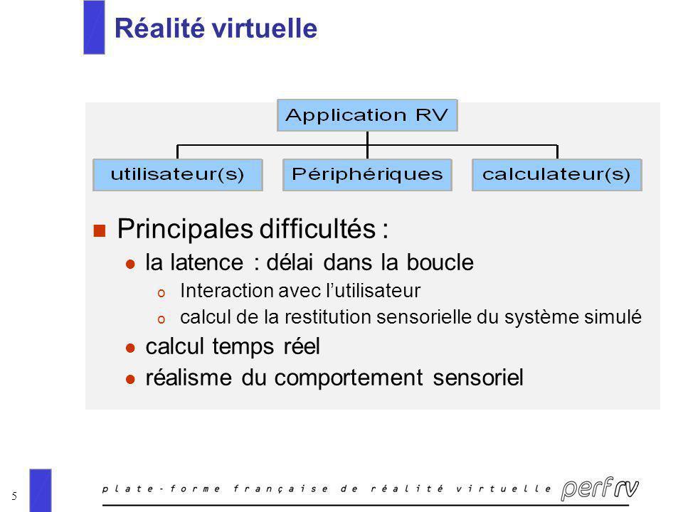 5 Réalité virtuelle n Principales difficultés : l la latence : délai dans la boucle o Interaction avec lutilisateur o calcul de la restitution sensori