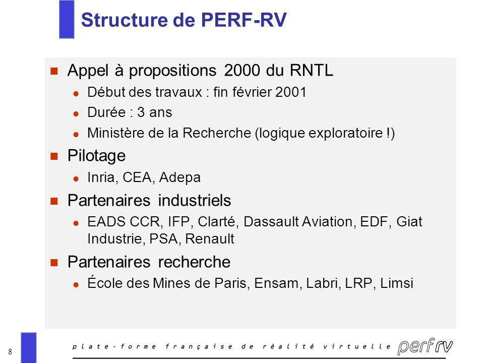9 Structure de PERF-RV n Organisation en 4 sous-projets l Interfaces haptiques et visualisation immersive l Interface multimodale et coopérative l Simulation dassemblage et de montage l Formation au geste technique n Groupe de travail n Actions spécifiques