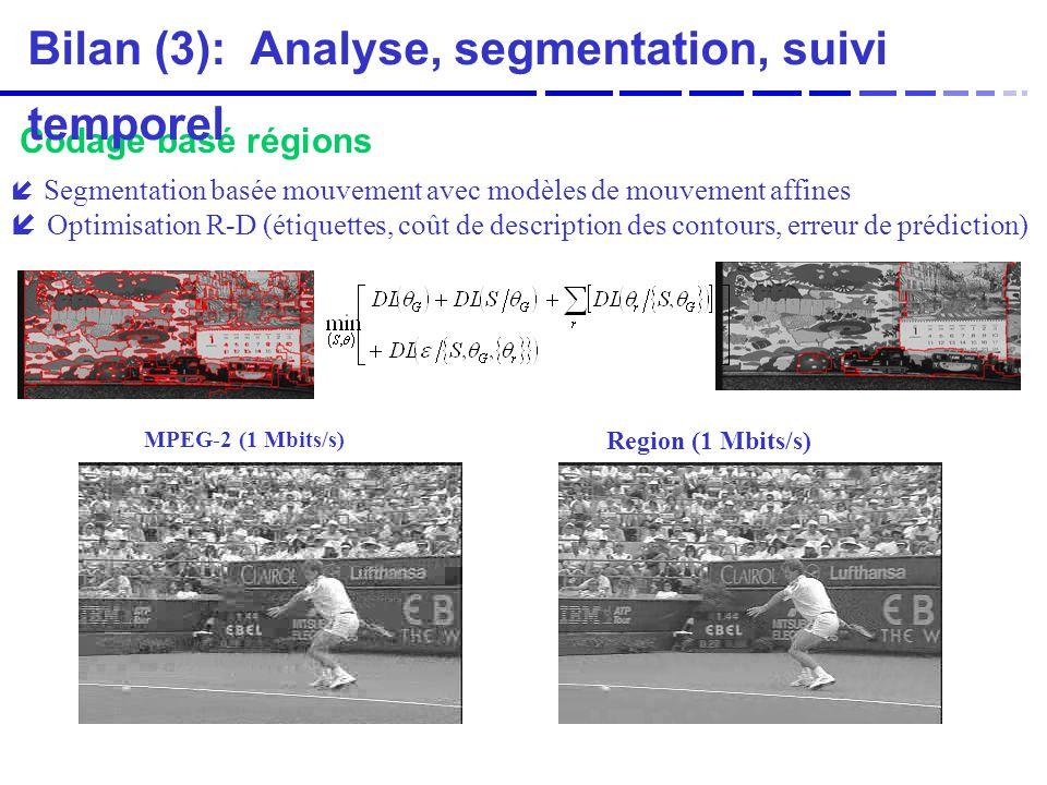 Codage basé régions í Segmentation basée mouvement avec modèles de mouvement affines í Optimisation R-D (étiquettes, coût de description des contours, erreur de prédiction) MPEG-2 (1 Mbits/s) Region (1 Mbits/s) Bilan (3): Analyse, segmentation, suivi temporel