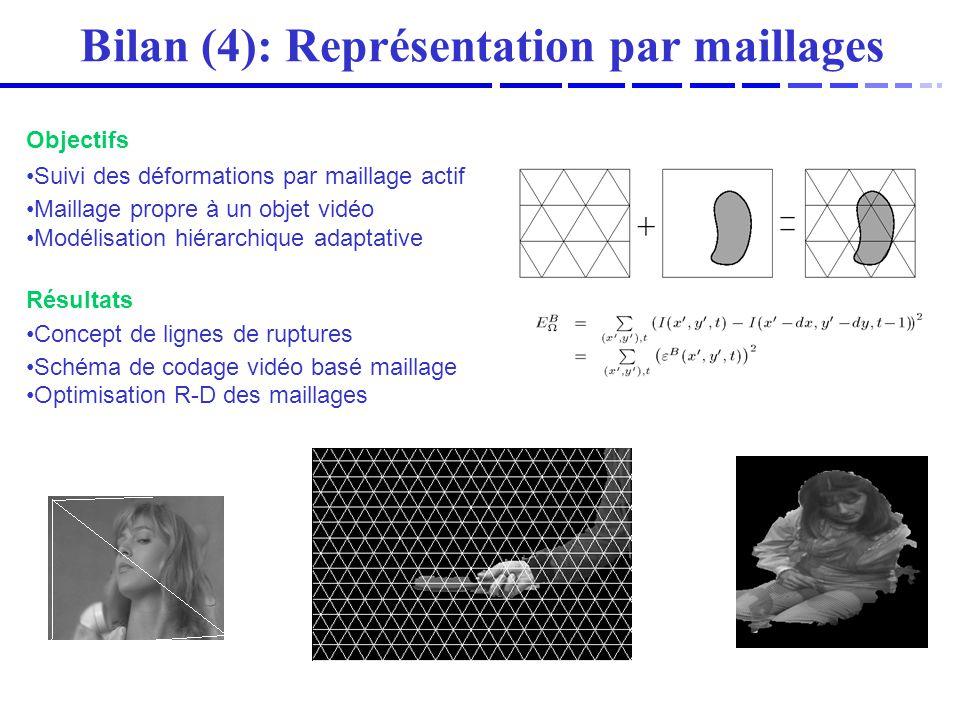 Bilan (4): Représentation par maillages Objectifs Suivi des déformations par maillage actif Maillage propre à un objet vidéo Modélisation hiérarchique adaptative Résultats Concept de lignes de ruptures Schéma de codage vidéo basé maillage Optimisation R-D des maillages