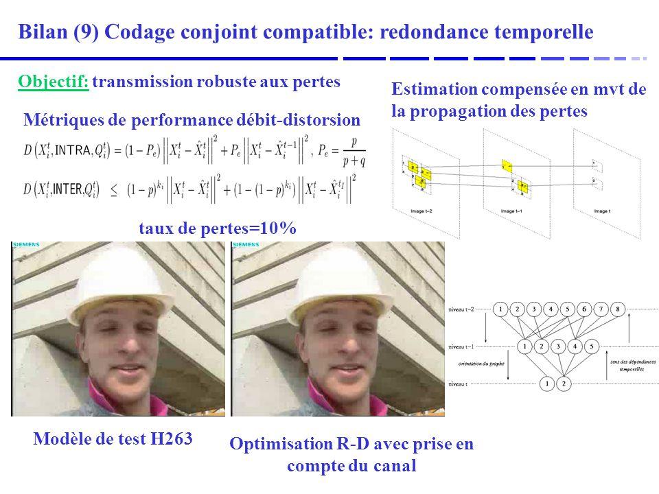 Modèle de test H263 Optimisation R-D avec prise en compte du canal taux de pertes=10% Bilan (9) Codage conjoint compatible: redondance temporelle Métriques de performance débit-distorsion Estimation compensée en mvt de la propagation des pertes Objectif: transmission robuste aux pertes