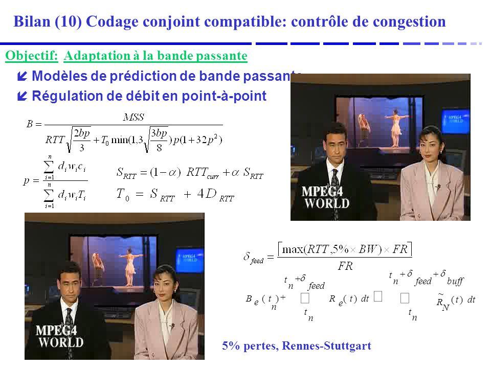 Bilan (10) Codage conjoint compatible: contrôle de congestion Modèles de prédiction de bande passante Régulation de débit en point-à-point feedn n n n t t t t N e dtt R tR )( )( n e tB)( buff ~ 5% pertes, Rennes-Stuttgart Objectif: Adaptation à la bande passante