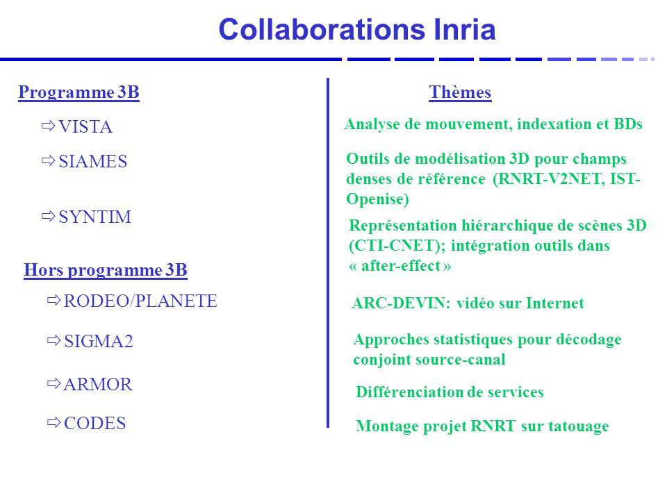 Collaborations Inria Programme 3B VISTA SIAMES SYNTIM Hors programme 3B RODEO/PLANETE SIGMA2 ARMOR CODES Analyse de mouvement, indexation et BDs Représentation hiérarchique de scènes 3D (CTI-CNET); intégration outils dans « after-effect » Thèmes Outils de modélisation 3D pour champs denses de référence (RNRT-V2NET, IST- Openise) ARC-DEVIN: vidéo sur Internet Approches statistiques pour décodage conjoint source-canal Montage projet RNRT sur tatouage Différenciation de services